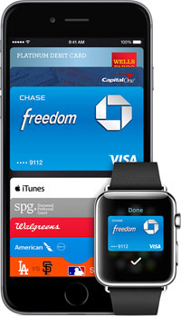 Apple Pay - Precursor to Apple Payment Wristbands?