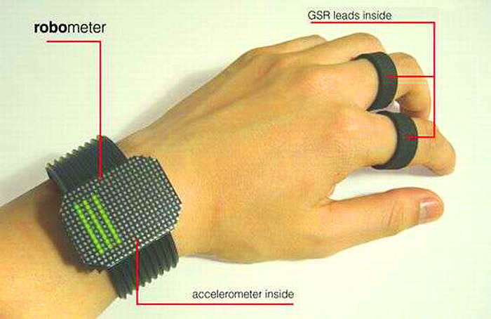 Robometer mood sensitive wristbands